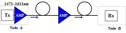cwdm-transmission-1