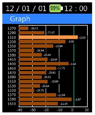 ocpm-18-graph