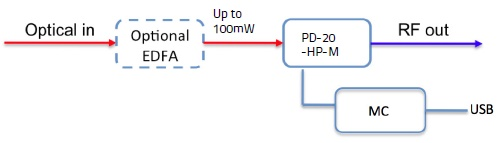 pd-20-hp-m-2