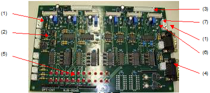 evaluationboard2